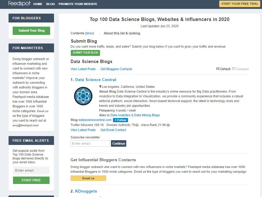 zbiór blogów o data sciece 100+