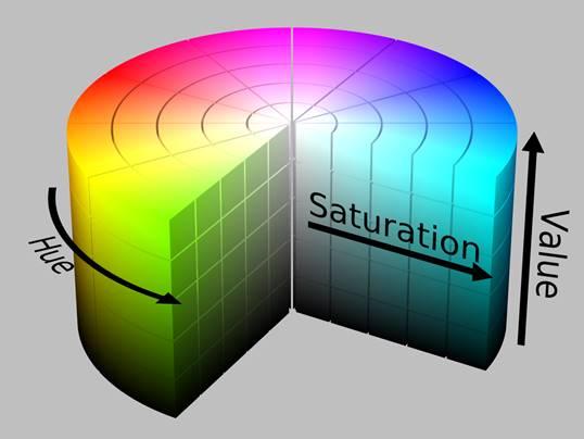 hsv wykrywanie kolorów