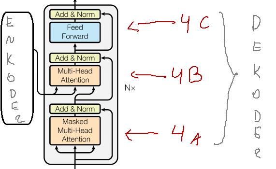 transformer - dencoder part dekoder