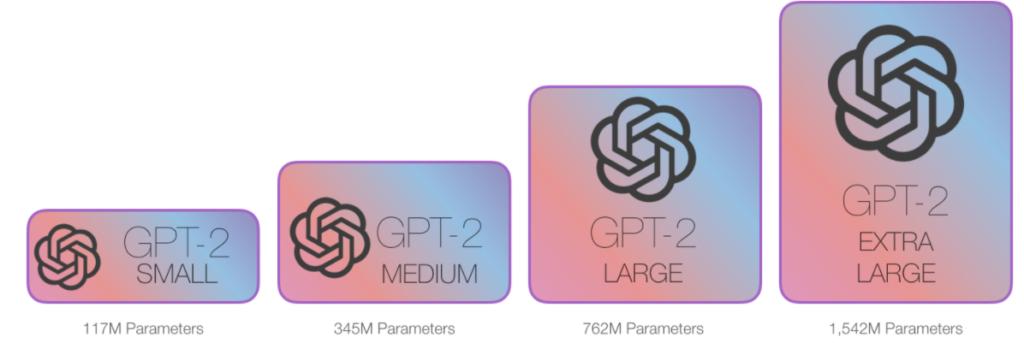 GPT-2 wielkości modelu