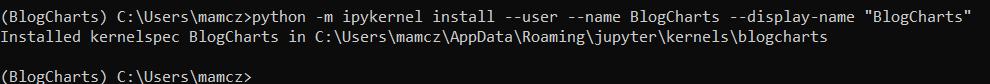 "python -m ipykernel install --user --name BlogCharts --display-name ""BlogCharts"""