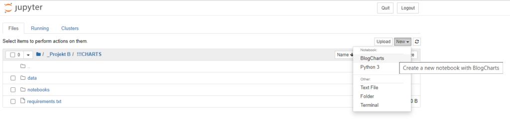 jupyter notebook add virtual env dodanie wirtualnego środowistka