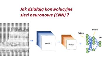 konwolucyjne sieci neuronowe