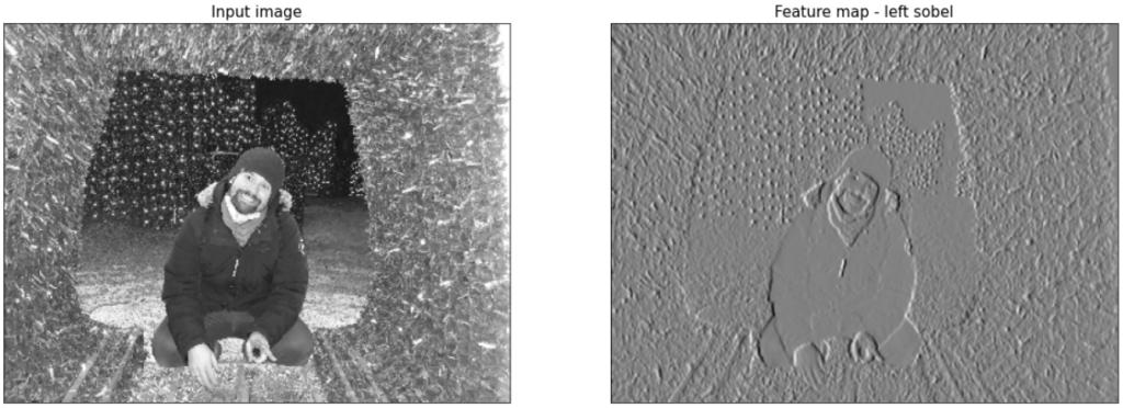 konwolucyjne sieci neuronowe - filtr left sobel
