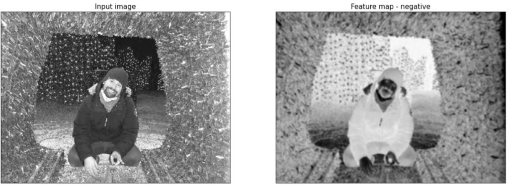 konwolucyjne sieci neuronowe - filtr negative