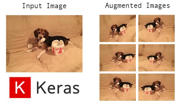keras przykład data augmentation