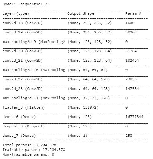 sieci konwolucyjne architektura dla RTG