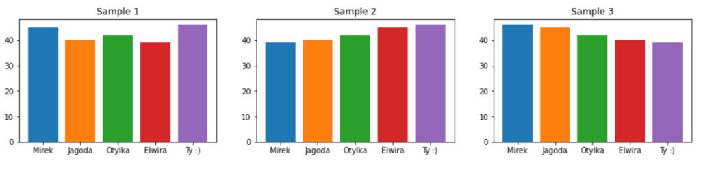 wykres kolumnowy/ bar chart / matplotlib python
