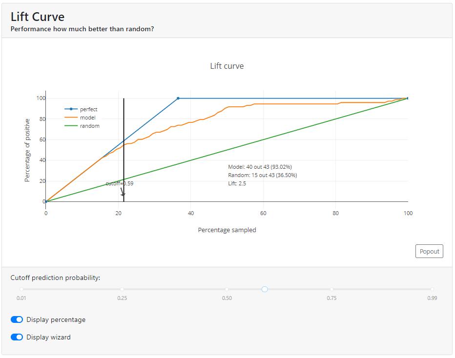 krzywa podnoszenia lift curve